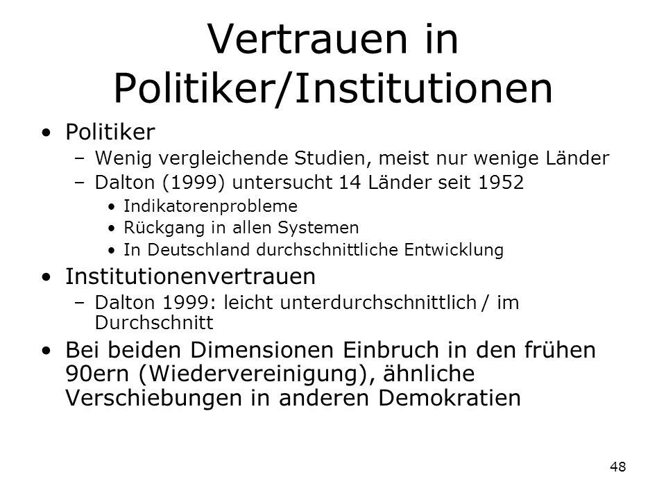Vertrauen in Politiker/Institutionen