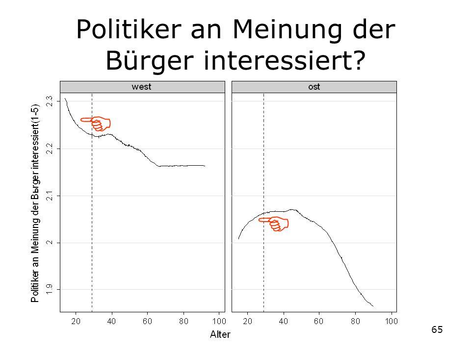 Politiker an Meinung der Bürger interessiert