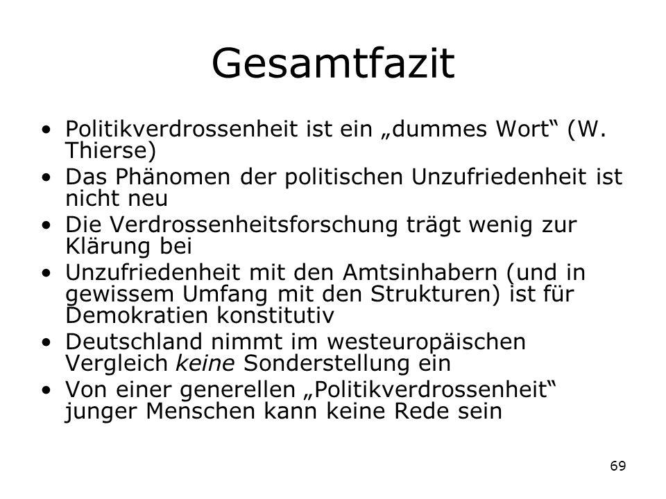 """Gesamtfazit Politikverdrossenheit ist ein """"dummes Wort (W. Thierse)"""