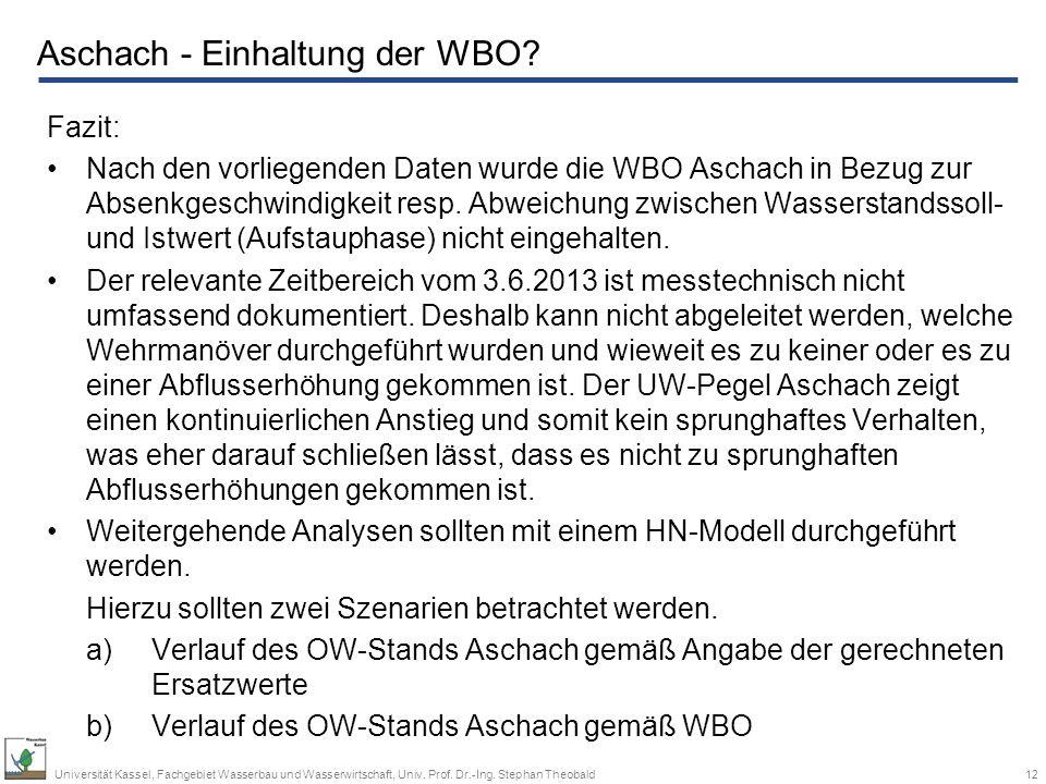 Aschach - Einhaltung der WBO