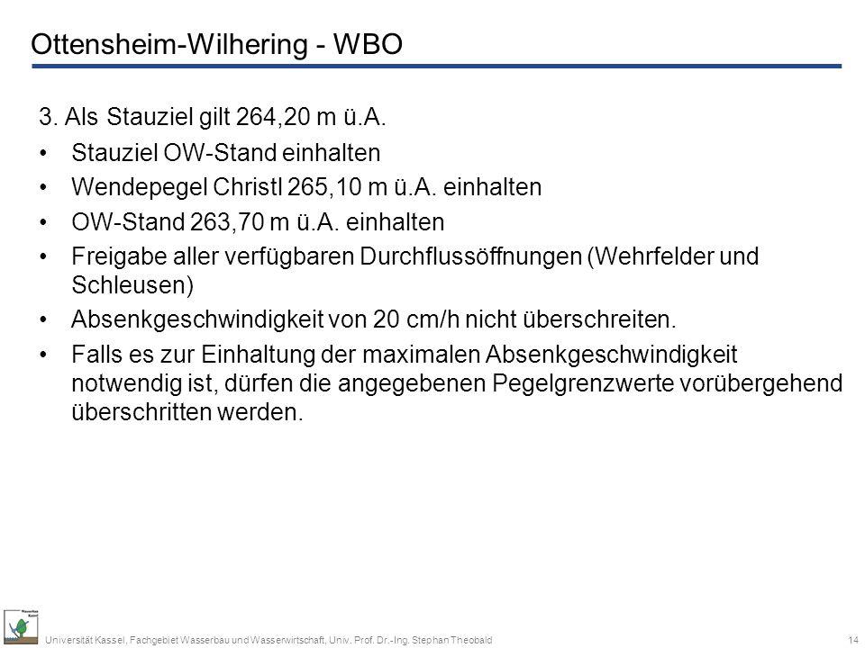 Ottensheim-Wilhering - WBO