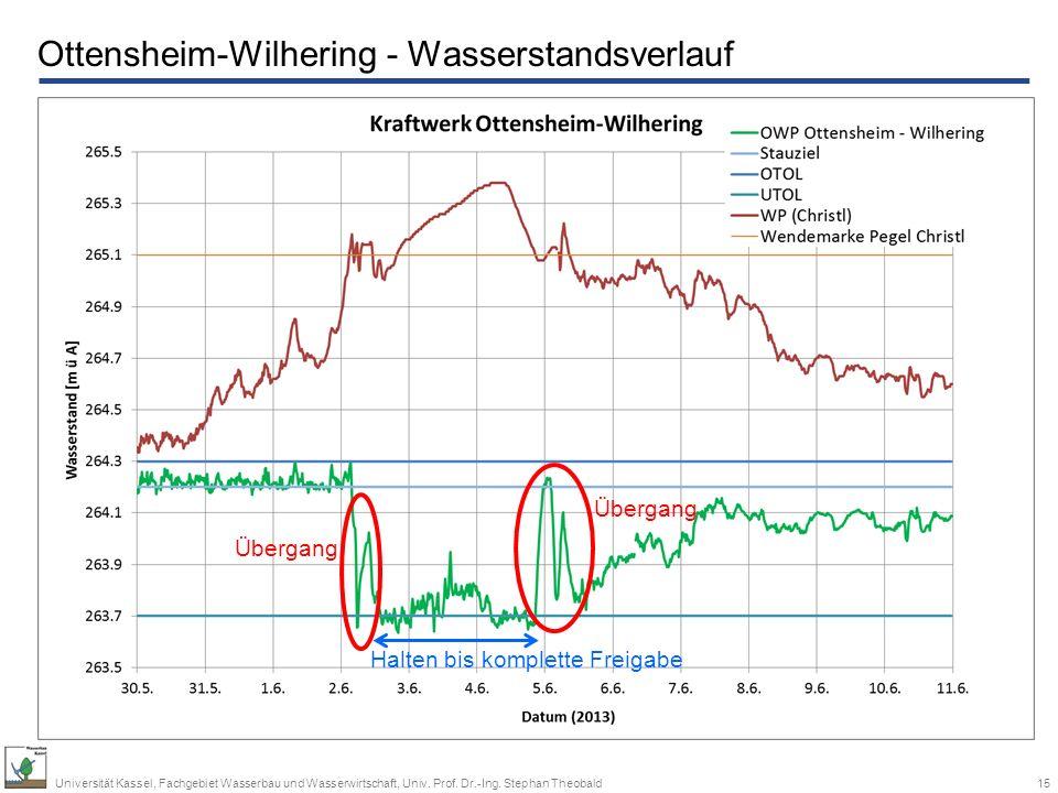 Ottensheim-Wilhering - Wasserstandsverlauf