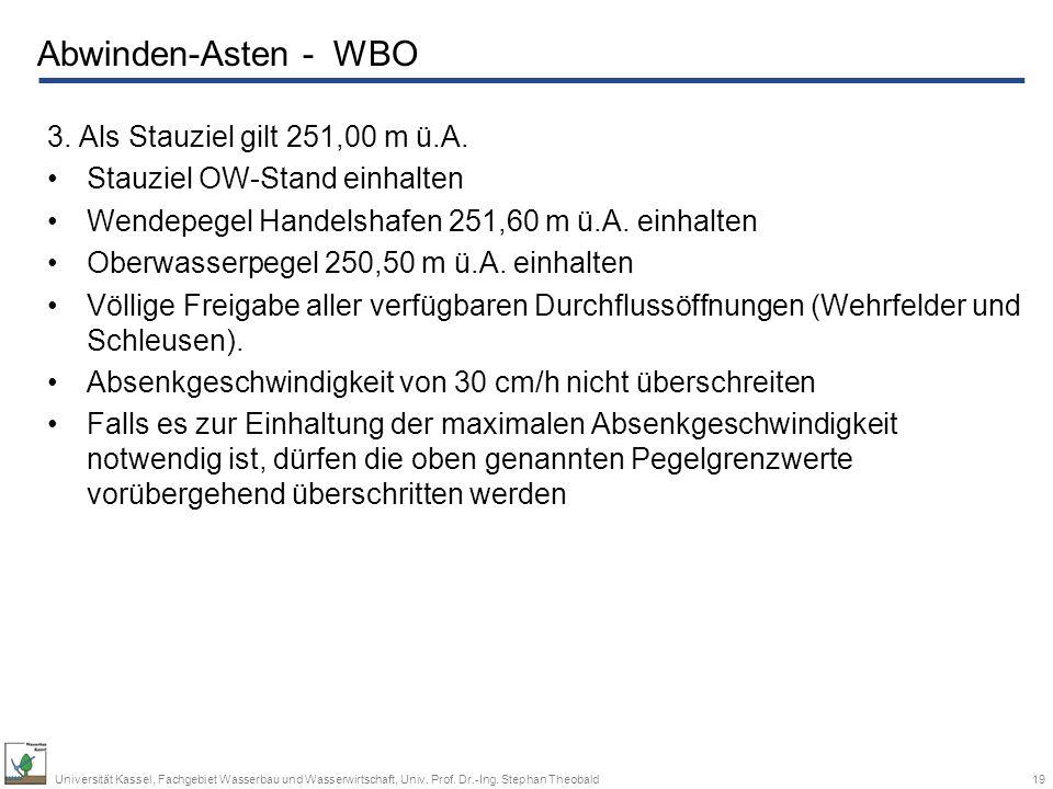 Abwinden-Asten - WBO 3. Als Stauziel gilt 251,00 m ü.A.