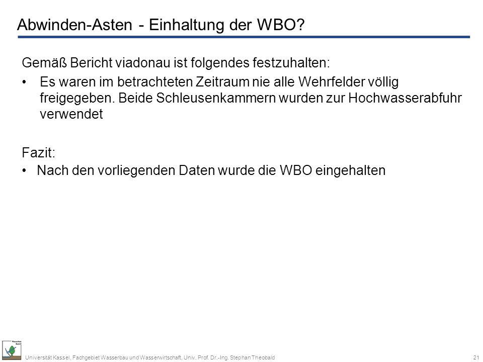 Abwinden-Asten - Einhaltung der WBO