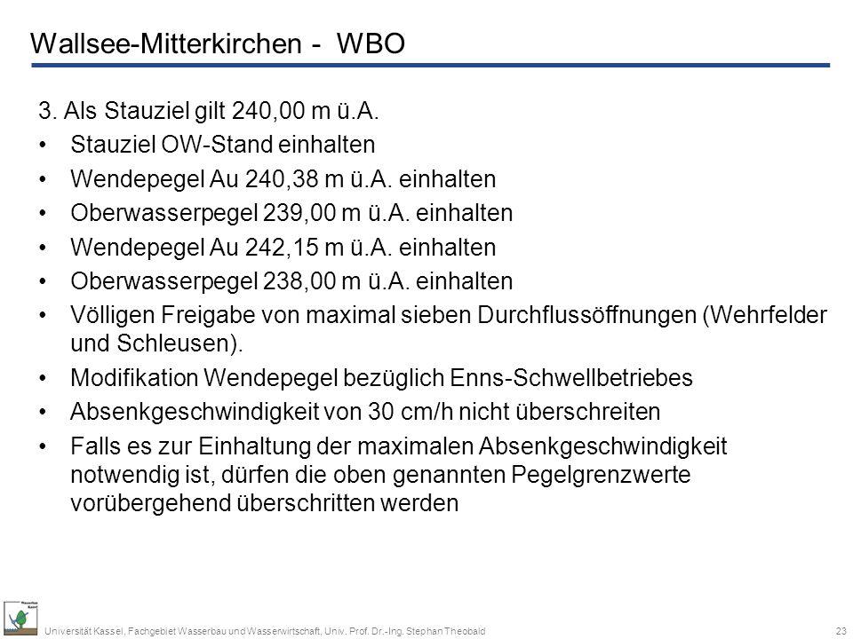 Wallsee-Mitterkirchen - WBO