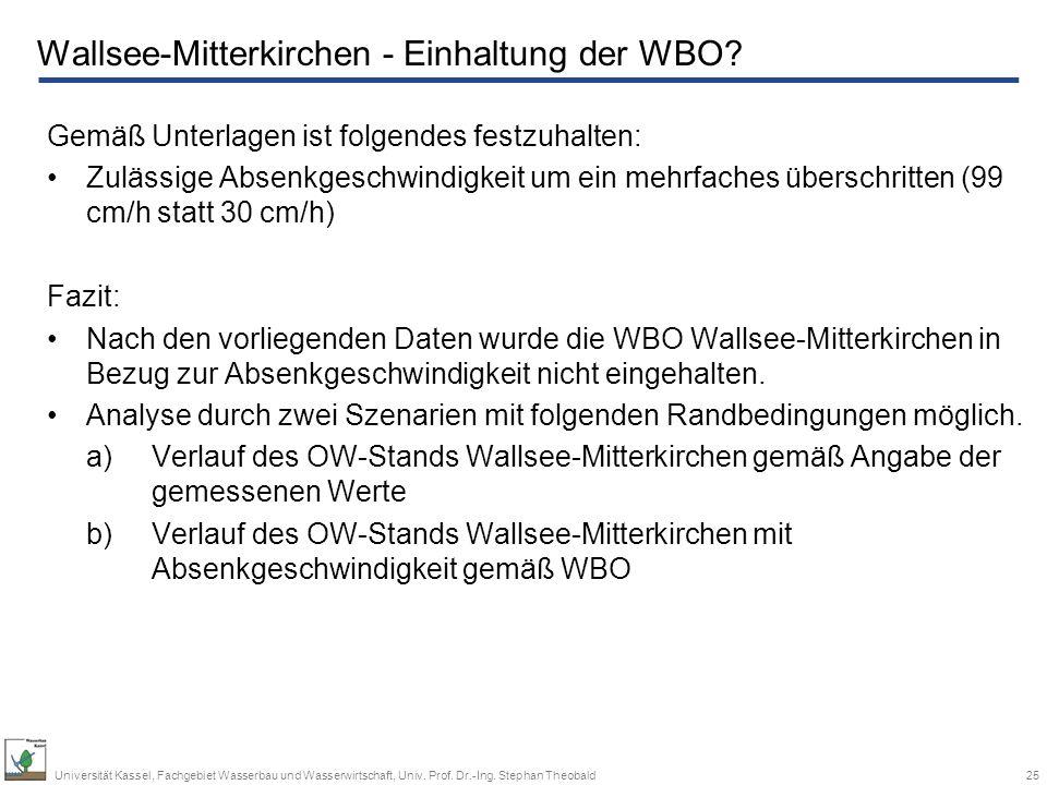 Wallsee-Mitterkirchen - Einhaltung der WBO