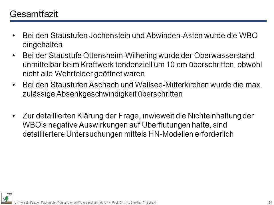 Gesamtfazit Bei den Staustufen Jochenstein und Abwinden-Asten wurde die WBO eingehalten.