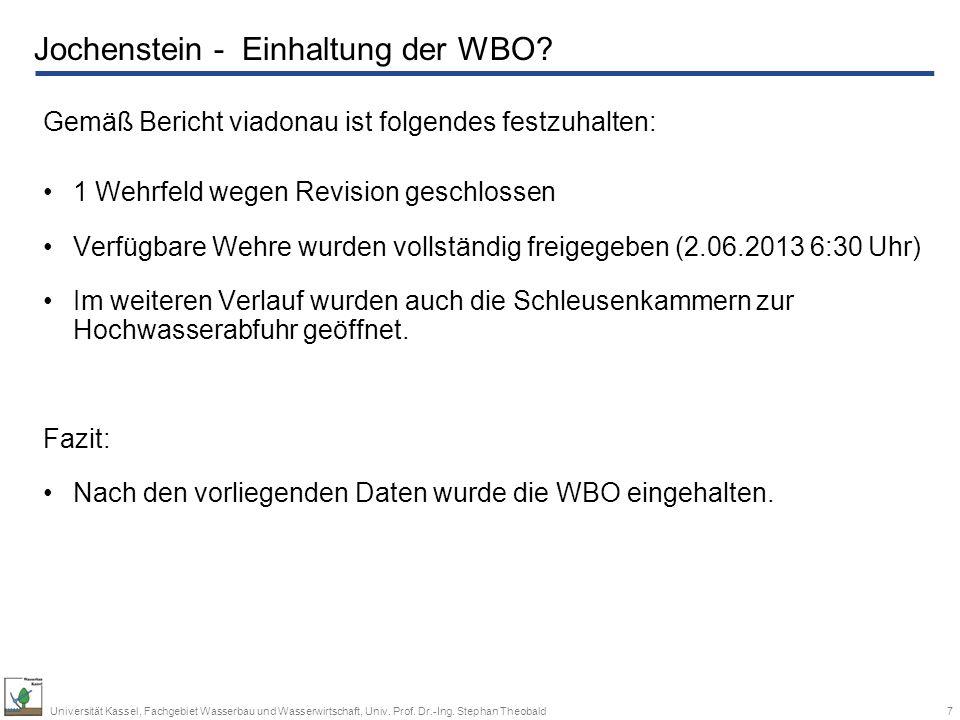 Jochenstein - Einhaltung der WBO