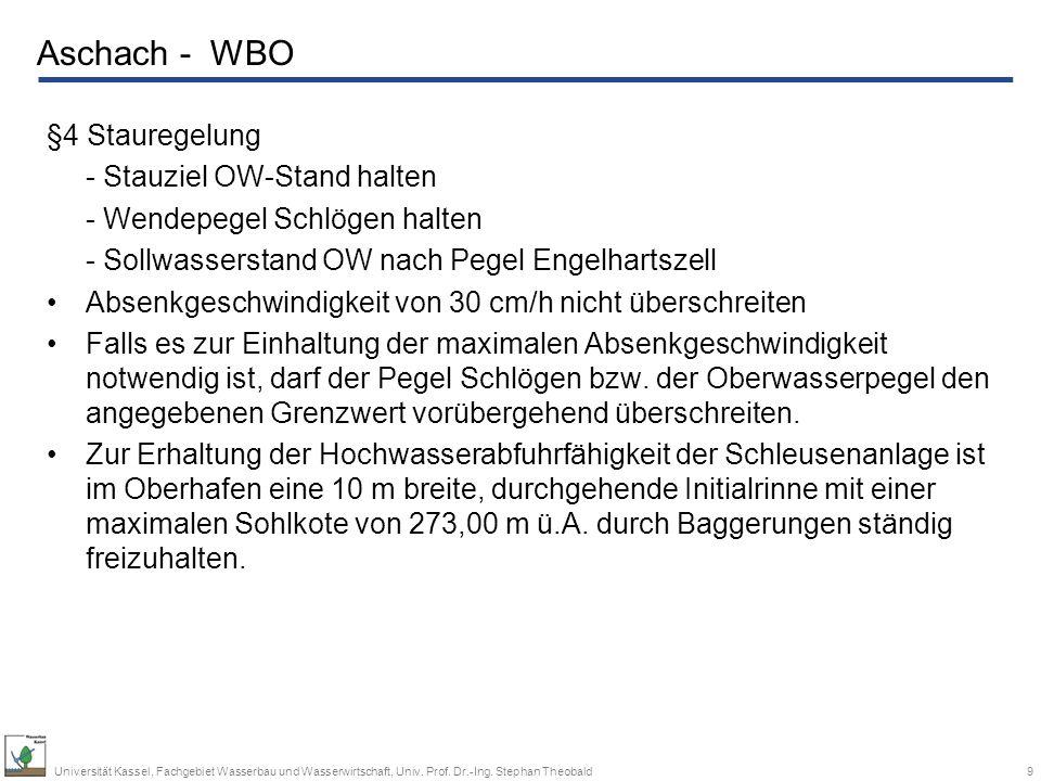 Aschach - WBO §4 Stauregelung - Stauziel OW-Stand halten