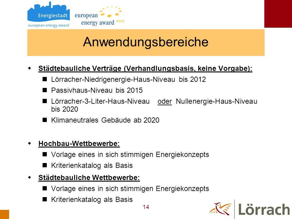 Anwendungsbereiche Städtebauliche Verträge (Verhandlungsbasis, keine Vorgabe): Lörracher-Niedrigenergie-Haus-Niveau bis 2012.