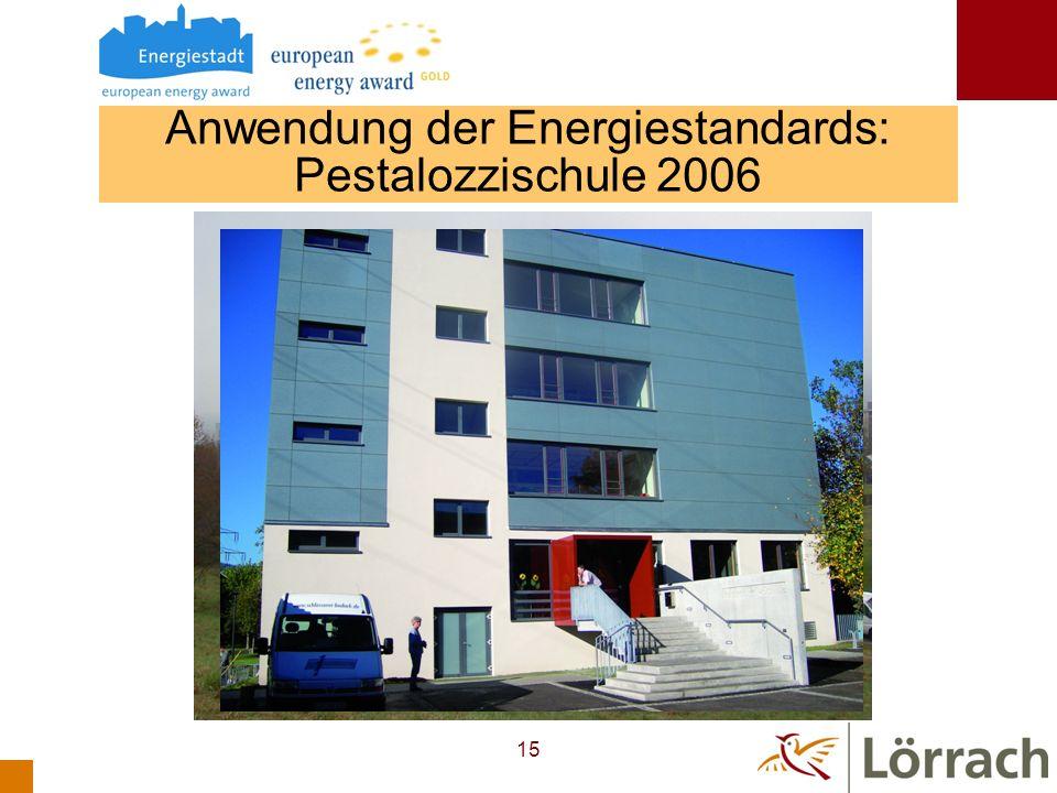 Anwendung der Energiestandards: Pestalozzischule 2006