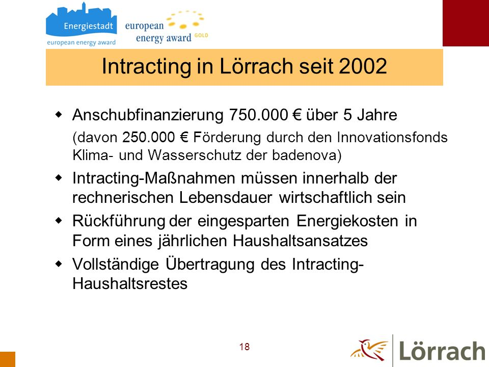 Intracting in Lörrach seit 2002