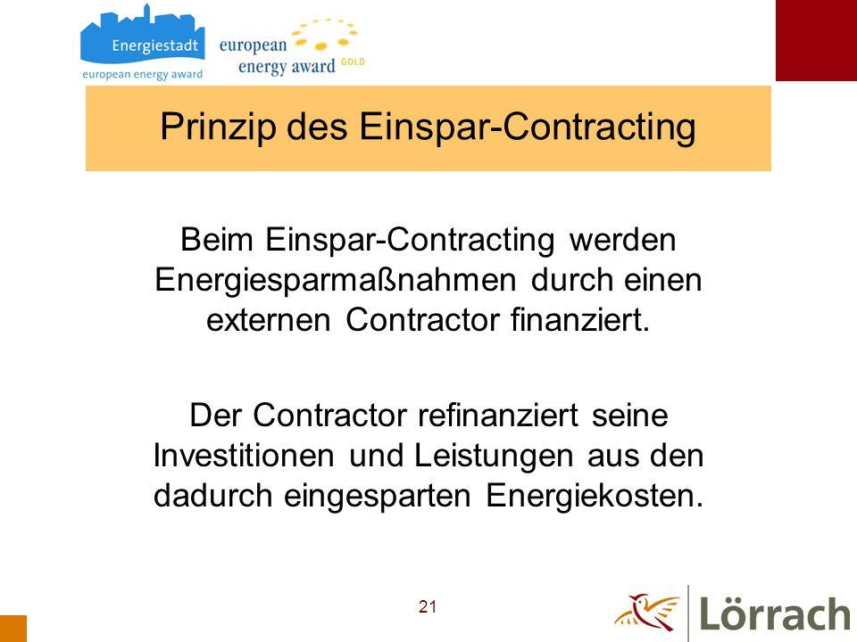 Prinzip des Einspar-Contracting