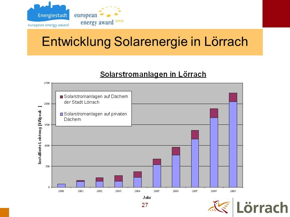 Entwicklung Solarenergie in Lörrach
