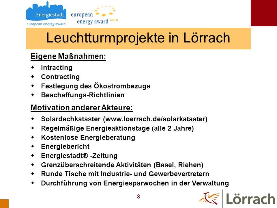 Leuchtturmprojekte in Lörrach