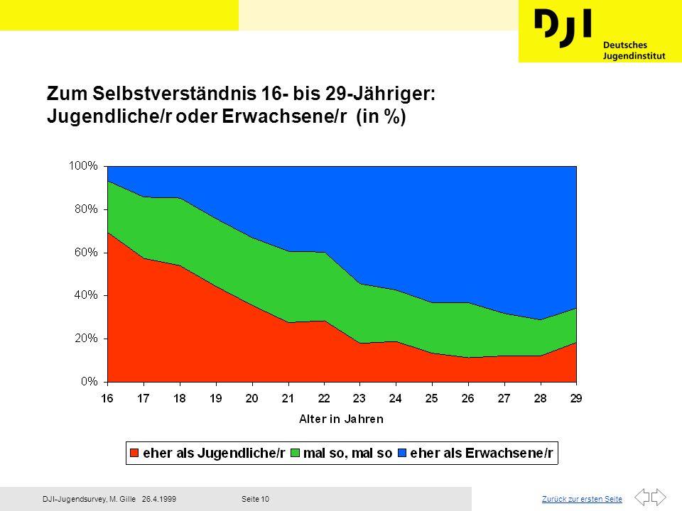 Zum Selbstverständnis 16- bis 29-Jähriger: Jugendliche/r oder Erwachsene/r (in %)