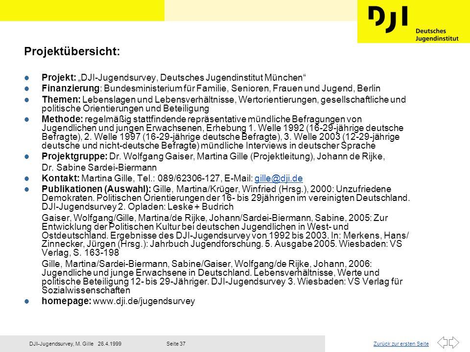 "Projektübersicht: Projekt: ""DJI-Jugendsurvey, Deutsches Jugendinstitut München"