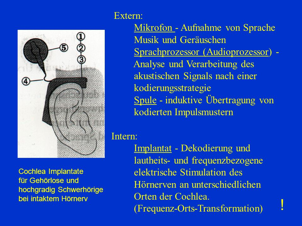 ! Extern: Mikrofon - Aufnahme von Sprache Musik und Geräuschen