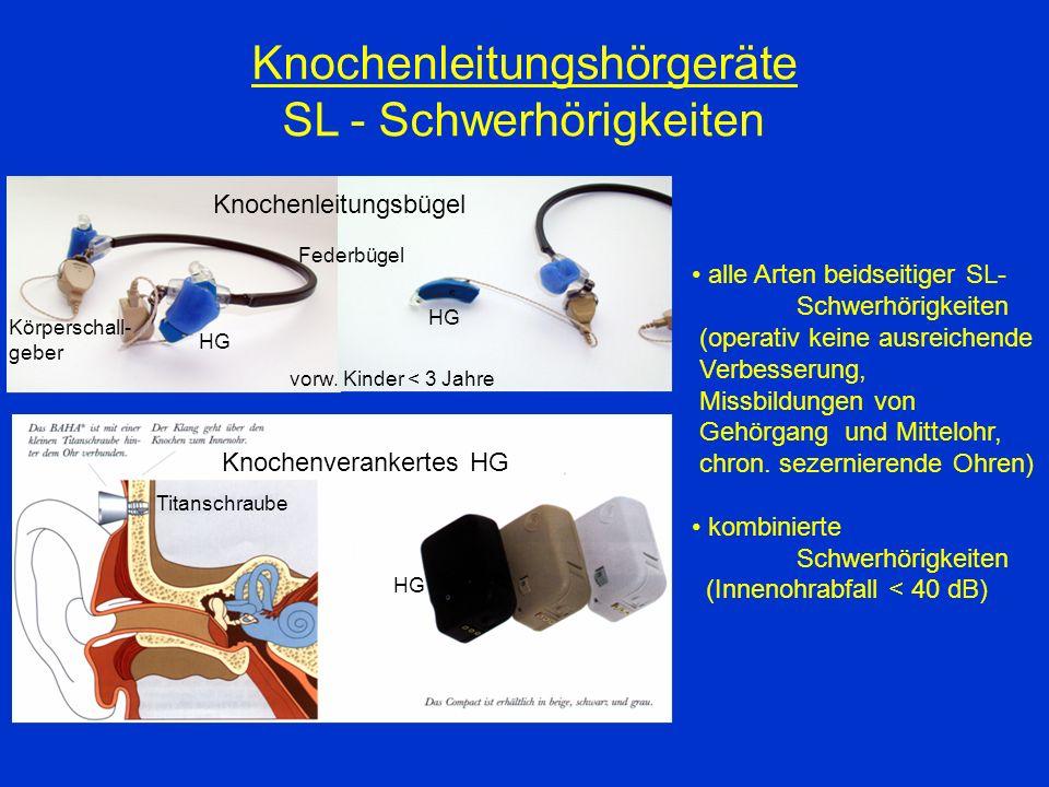 Knochenleitungshörgeräte SL - Schwerhörigkeiten