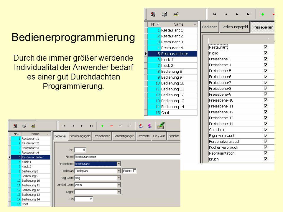 Bedienerprogrammierung Durch die immer größer werdende Individualität der Anwender bedarf es einer gut Durchdachten Programmierung.