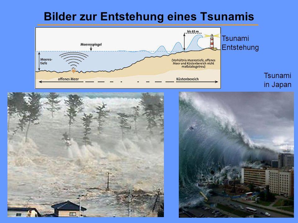 Bilder zur Entstehung eines Tsunamis