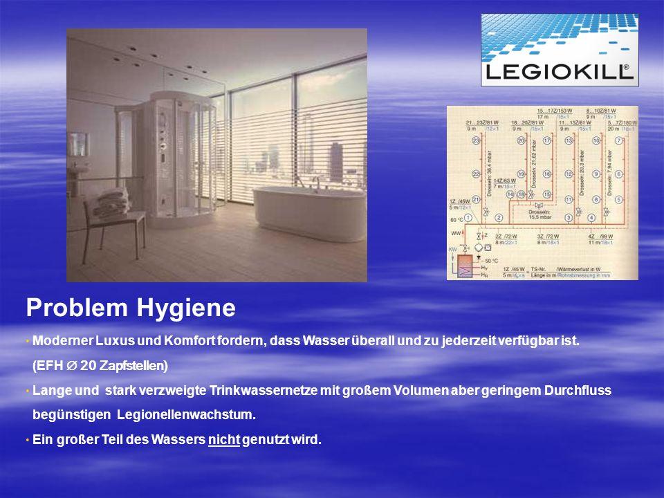 Problem Hygiene (EFH ∅ 20 Zapfstellen)