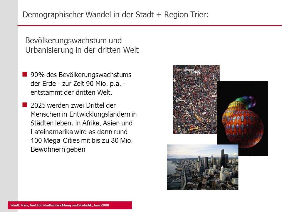 Bevölkerungswachstum und Urbanisierung in der dritten Welt
