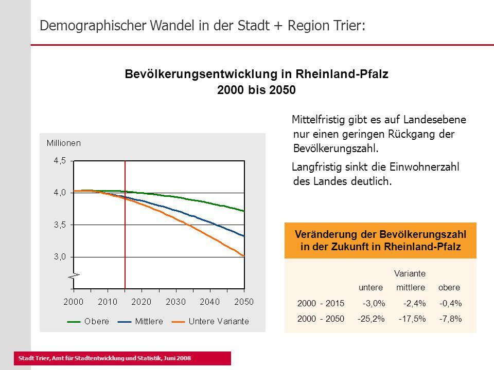 Bevölkerungsentwicklung in Rheinland-Pfalz 2000 bis 2050
