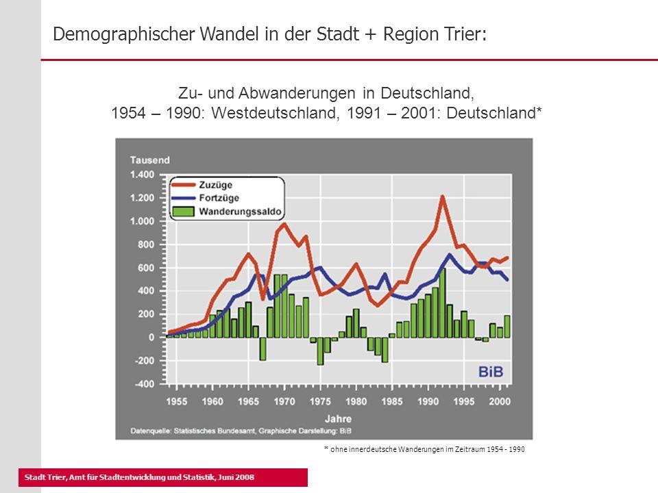Zu- und Abwanderungen in Deutschland, 1954 – 1990: Westdeutschland, 1991 – 2001: Deutschland*