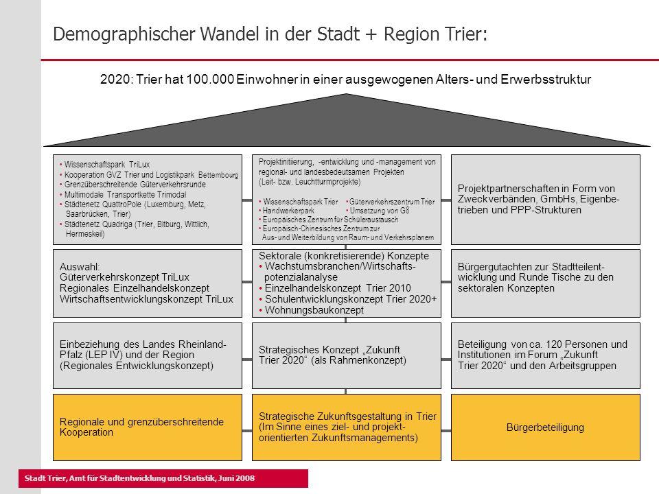 2020: Trier hat 100.000 Einwohner in einer ausgewogenen Alters- und Erwerbsstruktur
