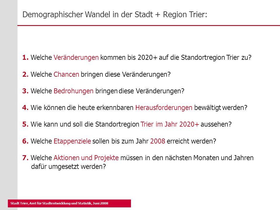 1. Welche Veränderungen kommen bis 2020+ auf die Standortregion Trier zu