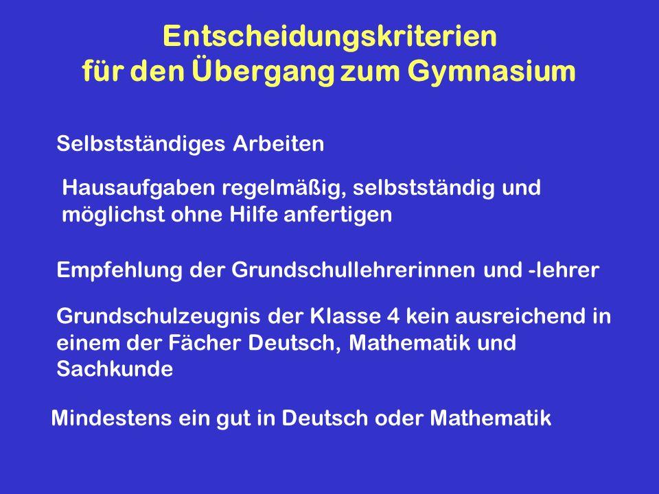 Entscheidungskriterien für den Übergang zum Gymnasium
