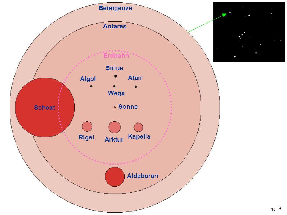 . Beteigeuze Antares Erdbahn Sirius Algol Atair Wega Scheat Sonne
