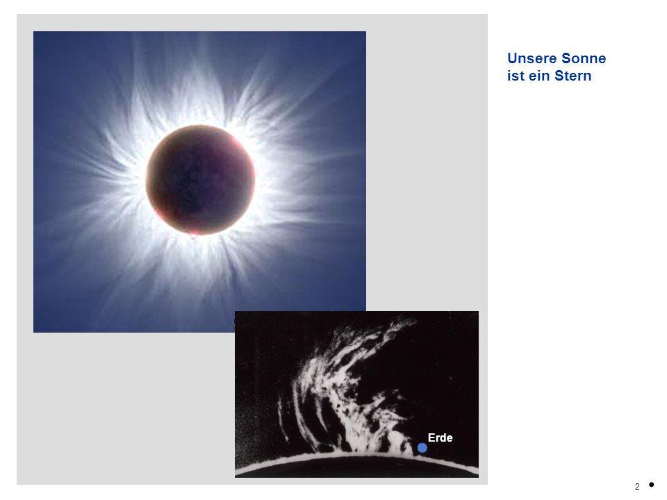 Unsere Sonne ist ein Stern Erde Bild : www.mreclipse.com . 2