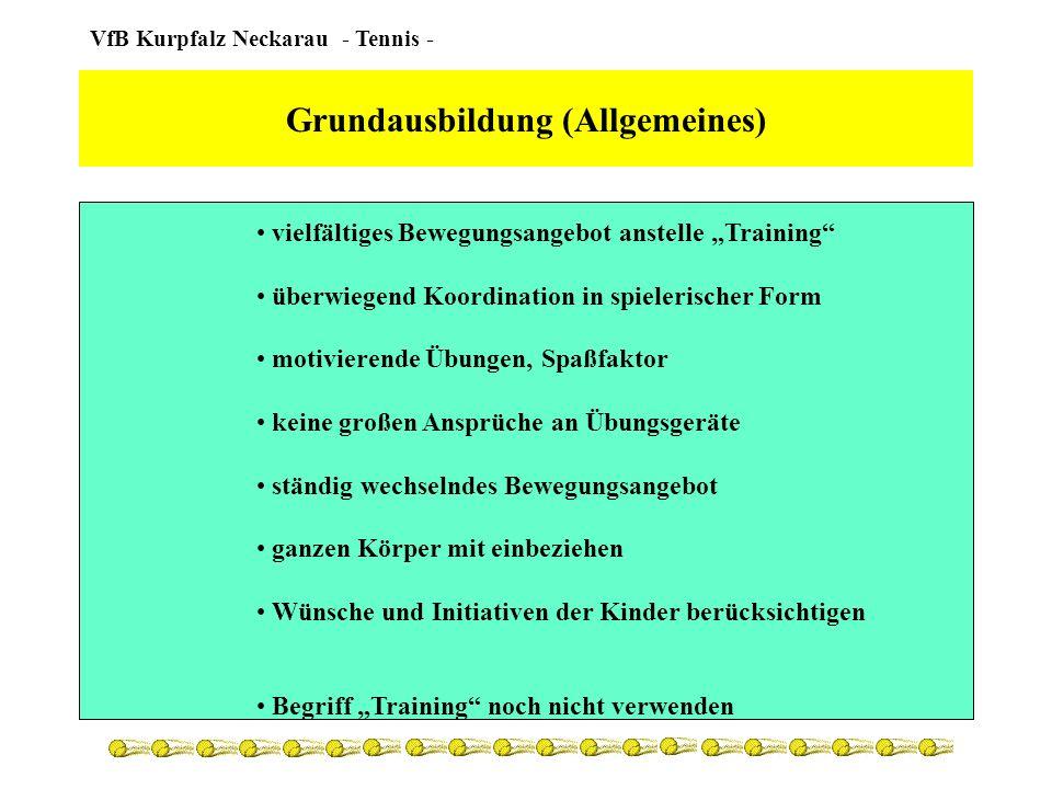 Grundausbildung (Allgemeines)