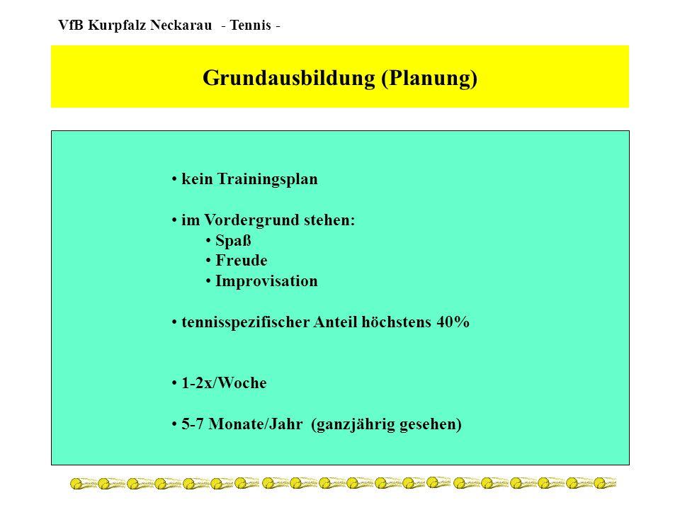 Grundausbildung (Planung)