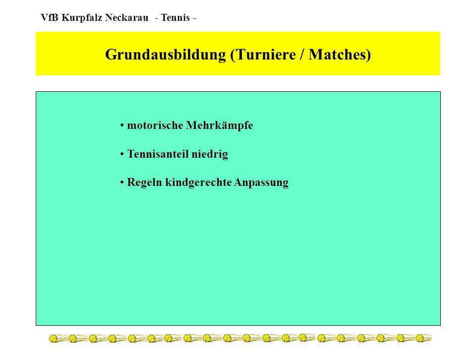 Grundausbildung (Turniere / Matches)