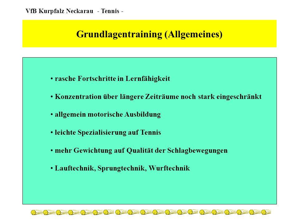 Grundlagentraining (Allgemeines)
