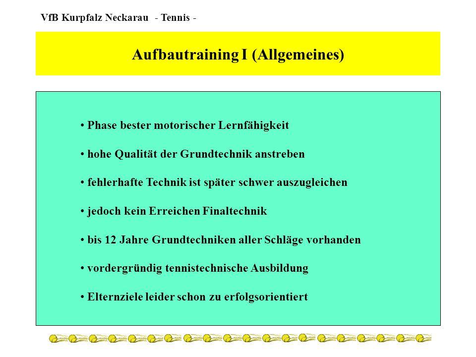 Aufbautraining I (Allgemeines)
