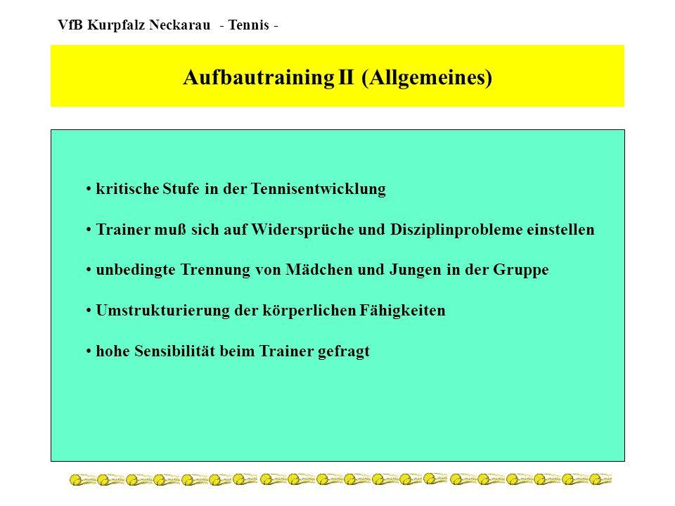 Aufbautraining II (Allgemeines)