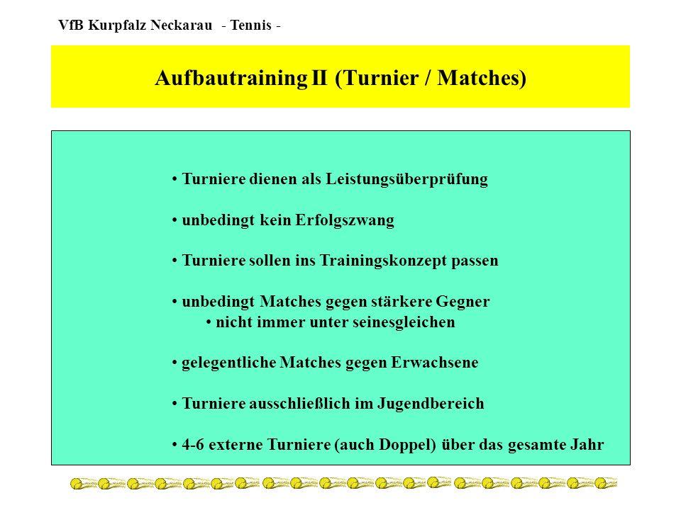 Aufbautraining II (Turnier / Matches)