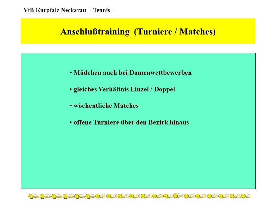 Anschlußtraining (Turniere / Matches)