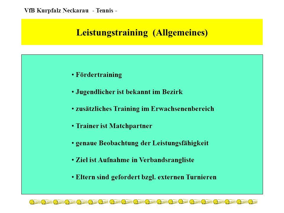 Leistungstraining (Allgemeines)