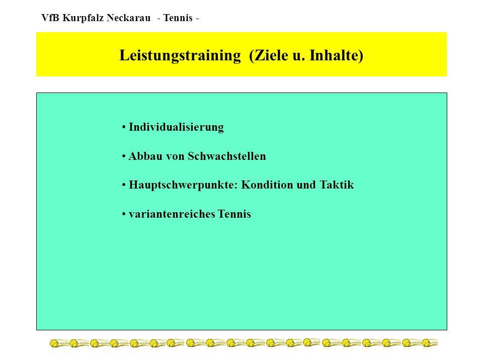 Leistungstraining (Ziele u. Inhalte)