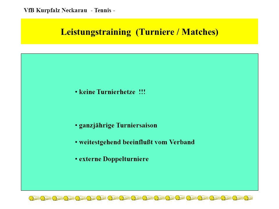 Leistungstraining (Turniere / Matches)