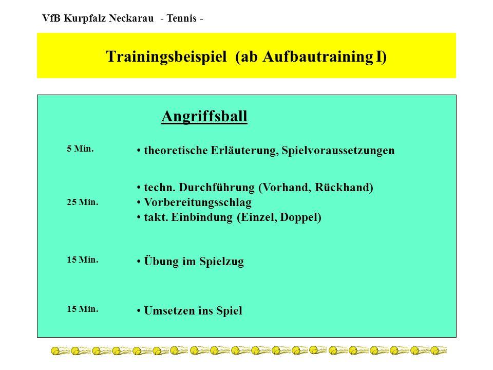 Trainingsbeispiel (ab Aufbautraining I)