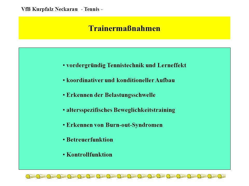 Trainermaßnahmen vordergründig Tennistechnik und Lerneffekt