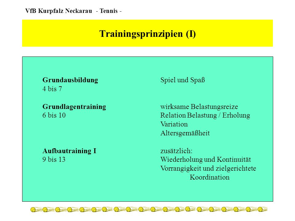 Trainingsprinzipien (I)