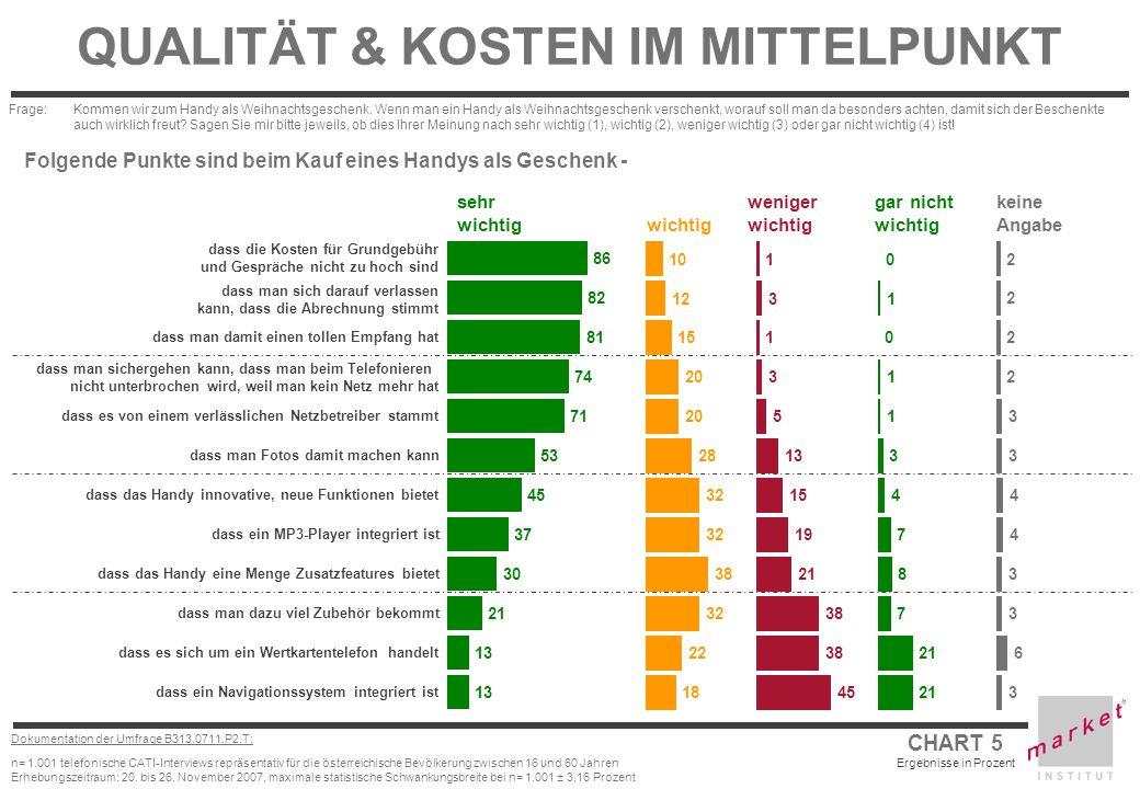 QUALITÄT & KOSTEN IM MITTELPUNKT