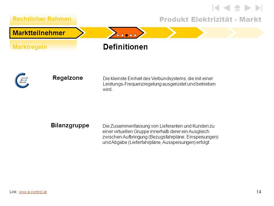 Definitionen Marktteilnehmer Rechtlicher Rahmen Marktregeln Regelzone